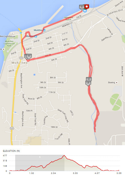 Today's awesome walk, 5.09 miles in 1:39, 10,947 steps, 511ft gain