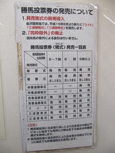金沢競馬場の券種解説