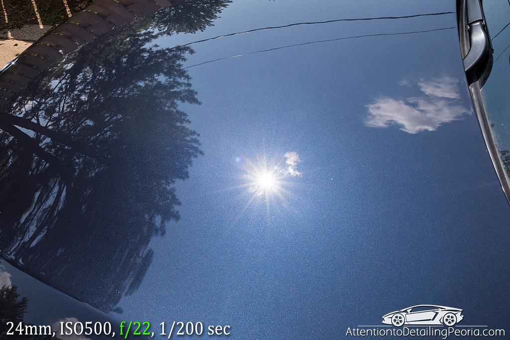 ATD | Sunbursts