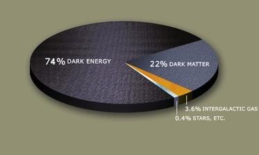 energi hitam