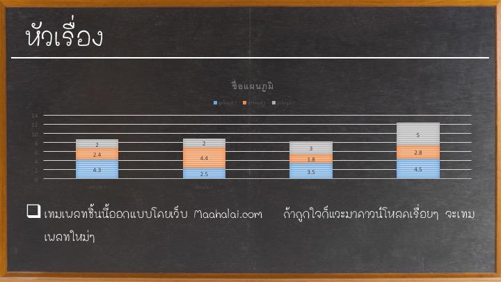 PowerPoint Blackboard V2