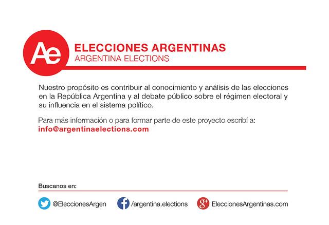 Cobertura Elecciones Argentina Presidente 25 de octubre de 2015