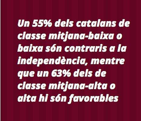 15k03 critic Los proletas cat son poco indepes