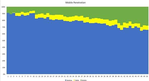 Analytics_www_christopherspenn_com_Overview_20110904-20151004