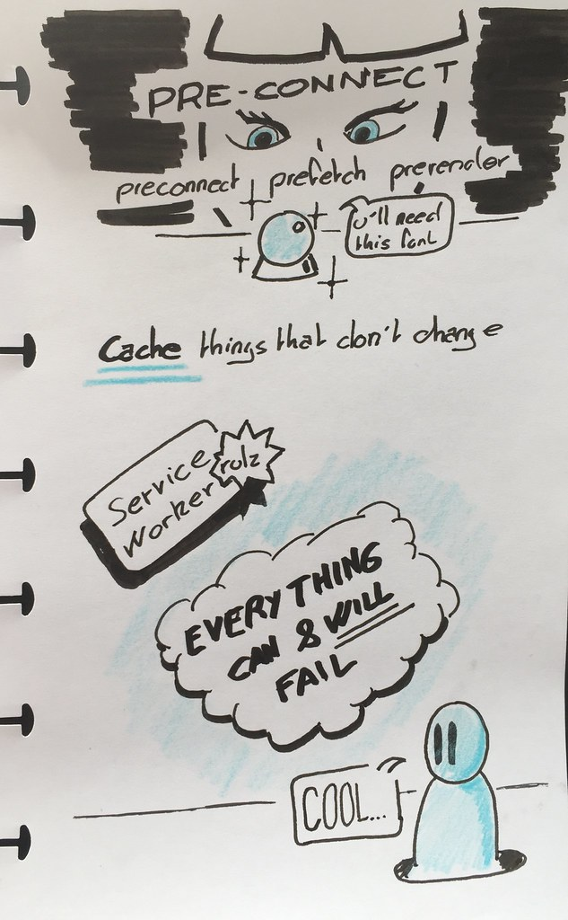 Second part of my sketchnote
