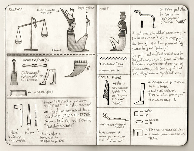 Carnet de voyage hiéroglyphique pages 16 et 17