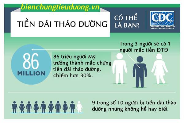 Nguyen-nhan-dan-den-tien-dai-thao-duong