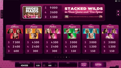 Bridesmaids Slots Payout Table