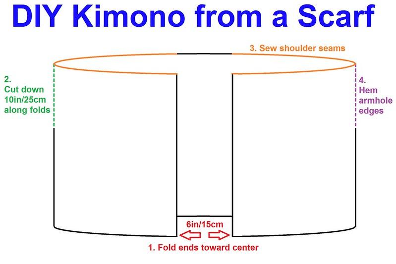 Lace Kimono - Diagram