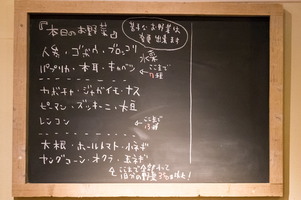 Rojiura Curry SAMURAI.下北沢店、本日の野菜