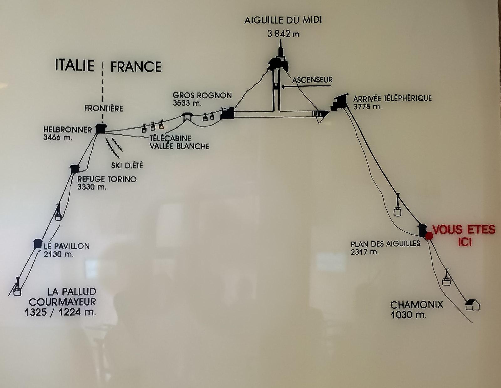 Шамони Мон-Блан - Мы поднимемся с нижней станции Chamonix (1030 метра над уровнем моря) через промежуточную станцию Plan des aiguilles на пик (3778 метро над уровнем моря). Это перепад высот 2748 метров!!!