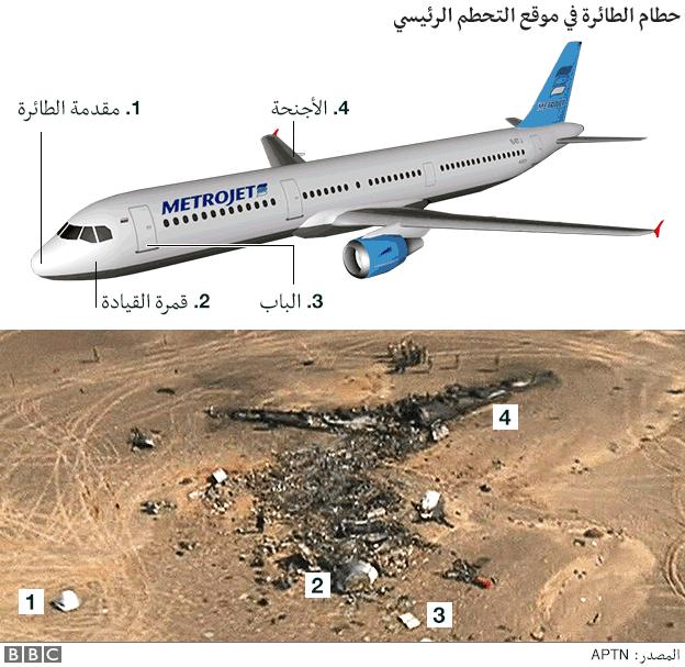 151103102029_sinai_plane_crash_624_v2_arabic