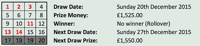 Lottery 20 Dec