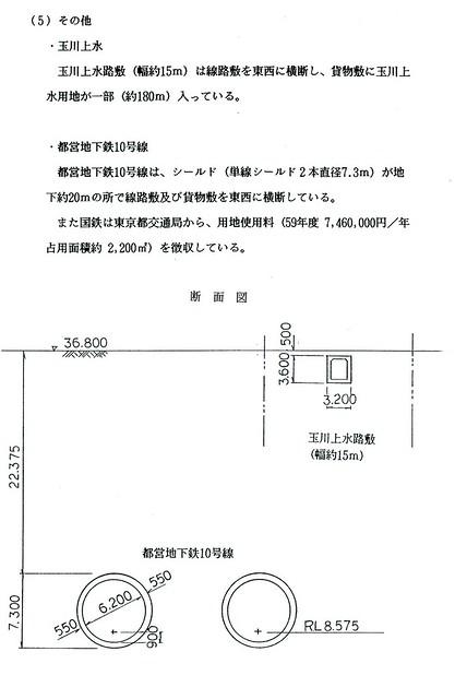 上越新幹線新宿駅構想 (8)