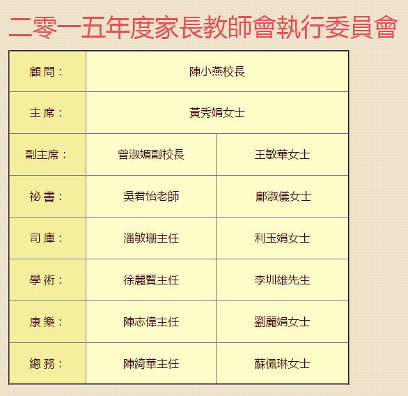 2015年度聖公會奉基千禧小學家長教師會執行委員芳名