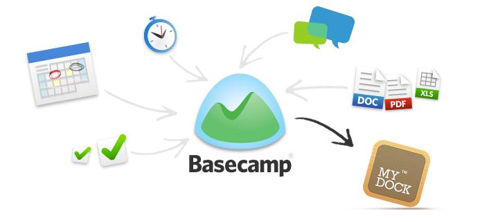 basecamp_alternatives