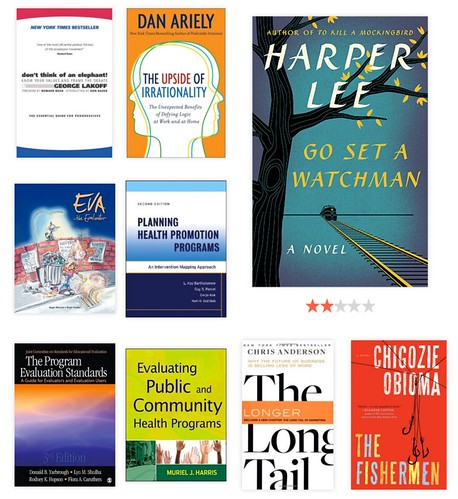 GoodReads 2015 - part 2