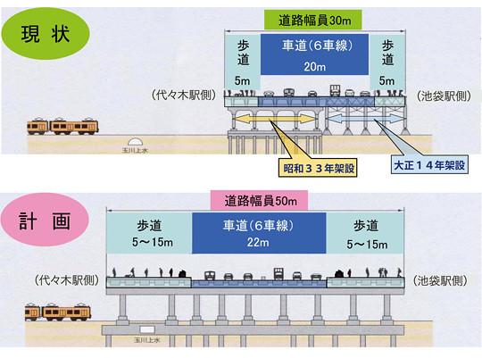 新宿駅南口地区基盤整備事業と玉川上水 (3)