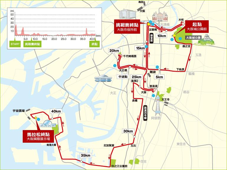 2015大阪馬拉松路線圖