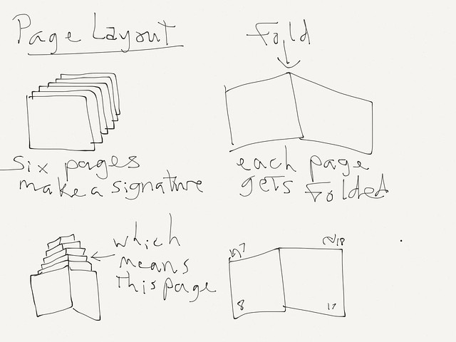 Draw to think: book blocks