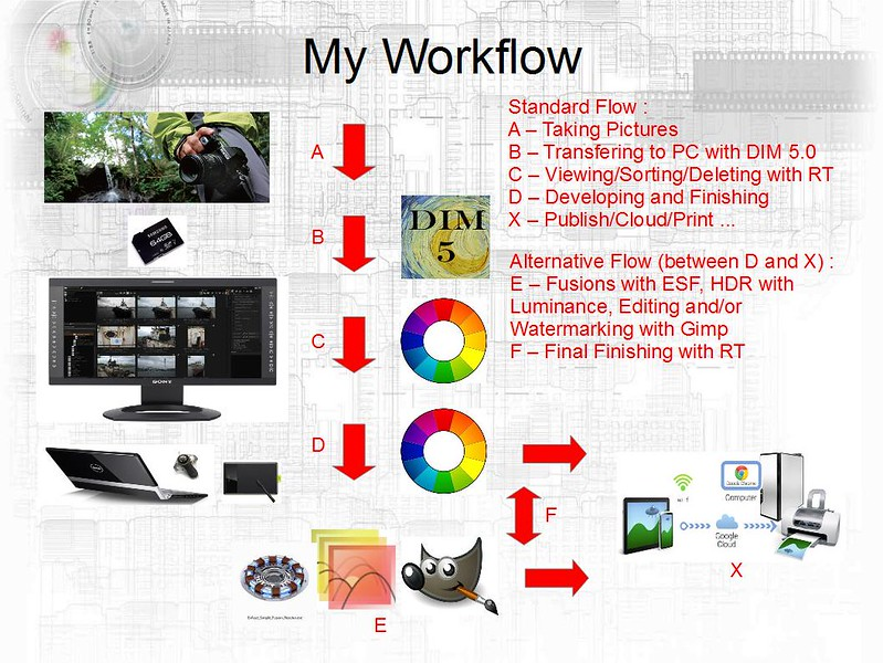 My_Workflow