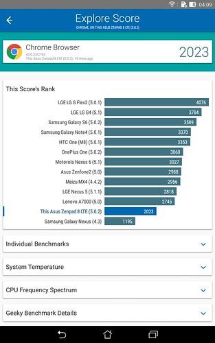 Những lý do nên chọn ZenPad 8 Z380 thời điểm hiện tại - 104951