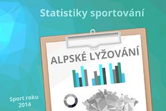 Výzkum: obliba lyžování v Česku