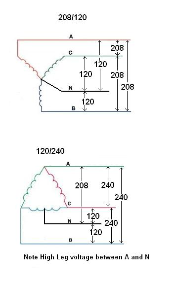 23248956329_5872001403_o 208 3 phase wiring diagram 208 volt receptacle diagram \u2022 free 480 to 120 transformer wiring diagram at alyssarenee.co
