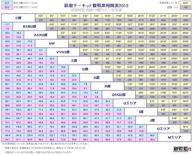 2015鈴鹿サーキット観戦席相関表©KANSENZYUKU