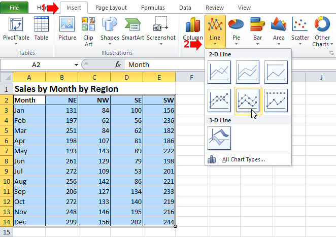 excel charts 2