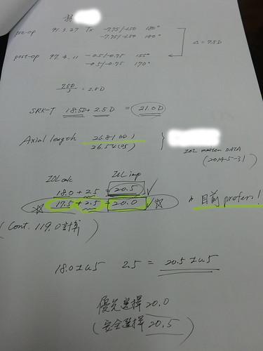 眼科推薦-高雄陳征宇醫師與我們一同對抗白內障 (9)
