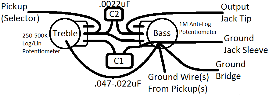 what is the best treble bleed circuit that exists