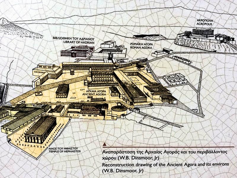 Mapa del Ágora griega