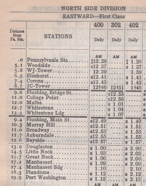 LIRR 1927 North Side Division