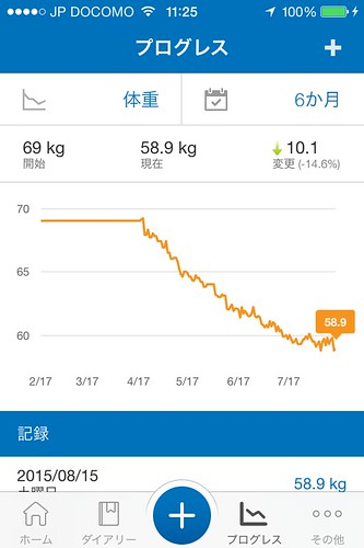 Diet4mon_w (3)
