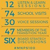 Take a look at what Dr. Joseph has learned and what we've done for our children during his first 100 days at MNPSdirector.org