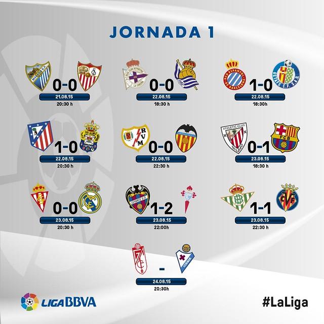 Liga BBVA (Jornada 1) - Resultados