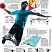 Saúde nas olimpíadas - handebol by thiagolyra