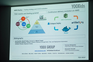 YOOXlabs Technology Event