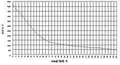 चित्र सं.3 घाटी परिच्छेदिका