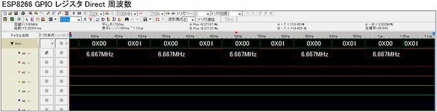 SPI_speed_up06