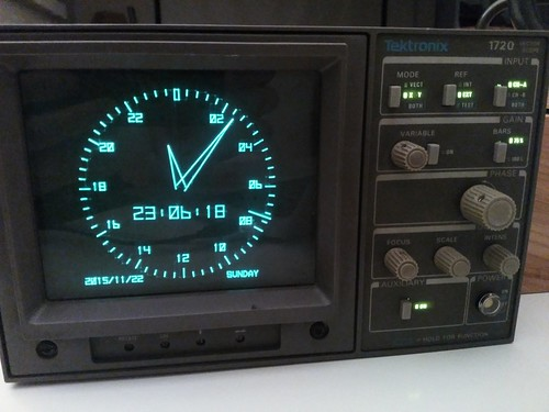 Vector scope clock