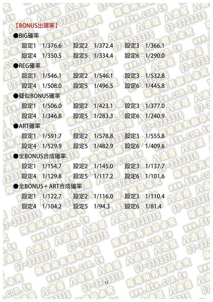 S0277蠢蛋大隊(JACKASS TEAM) 中文版攻略_Page_13