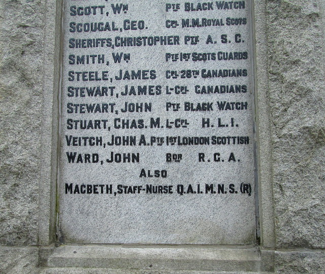 Pitlochry War Memorial Names