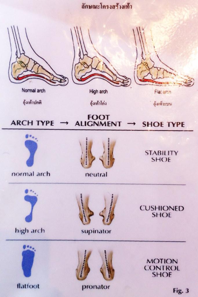 Foot EFX
