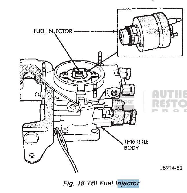 Jeep Cj Fuel Line Diagram