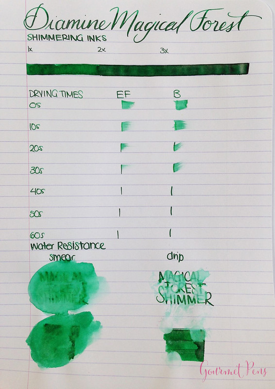 Ink Shot Review Diamine Magical Forest (2)