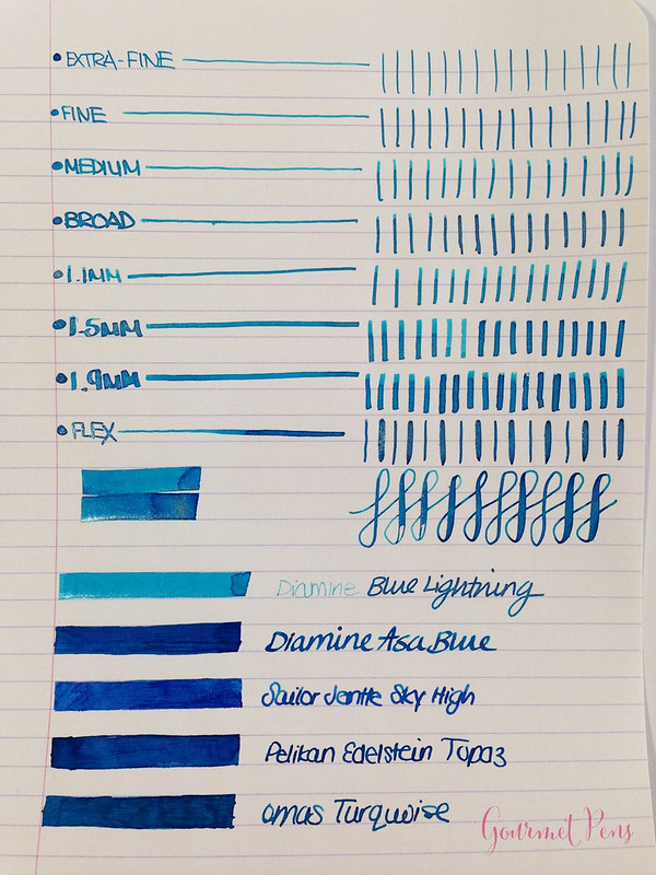 Ink Shot Review Diamine Blue Lightning (3)