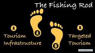 Tourism Toolbox is the fishing rod by ultimately helping to provide tourism infrastructure along with target tourism to island communities.