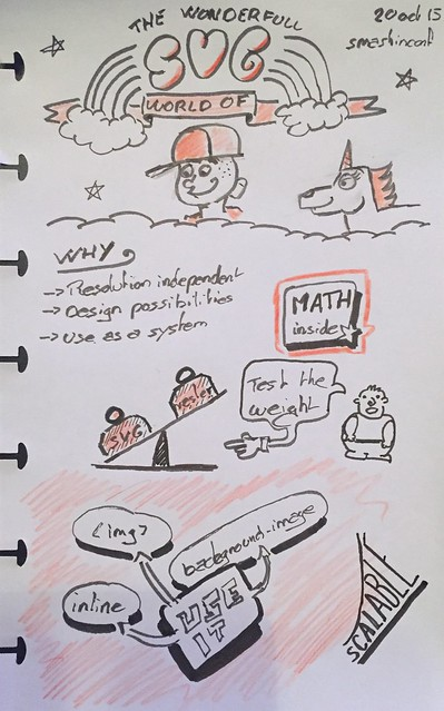 First part of the sketchnote of the talk The Wonderfull World of SVG
